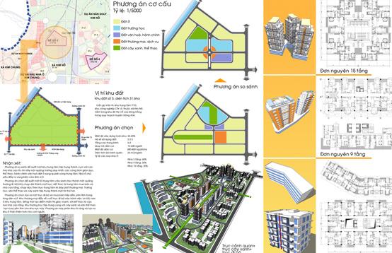 Những nguyên lý thiết kế đồ án quy hoạch cho đơn vị ở