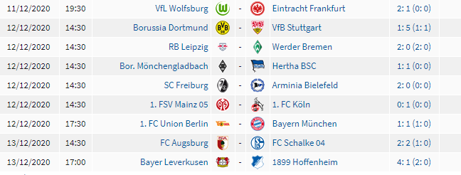 Kết quả trận đấu vòng 11 giúp nhận định bóng đá giải Bundesliga