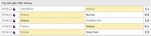 Wolves-vs-Brighton